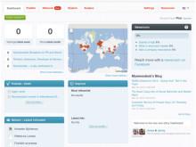 Produktopdatering – ny oversigt og gamification til optimering af presserum