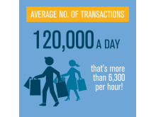 CAG Infographic - Transactions