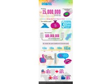 15 million users infographic