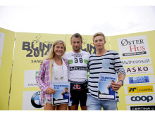 Petter og Coops Talentpris