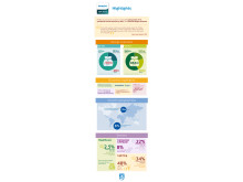 Philips' Fourth Quarter and Annual Results 2013