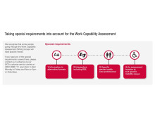 Atos Healthcare - Taking special requirements into account for the Work Capability Assessment