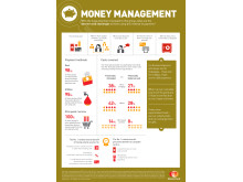 Road to Inclusion_Money Management