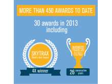 CAG Infographic - Awards