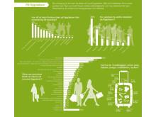 Infografik Resenären - På flygplatsen