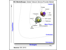 IDC_marketscape_graphic
