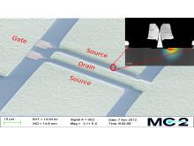 Högelektronmobilitets-transistor av indiumfosfid