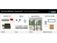 BIMobject® Awards: Nominees in the second category revealed
