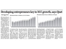 Developing entrepreneurs key to M-E growth, says QNET | Qatar Tribune