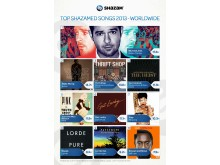 Top Shazamed Songs of 2013 - Worldwide