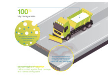 Ecosel - Asphalt Protection (infographic)