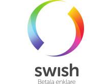 Swish, en app för mobila betalningar