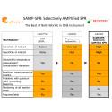 BioNavis Oy and Episentec AB develop Selectively Amplified Surface Plasmon Resonance (SAMP-SPR)