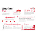 Virgin Trains - Fact Sheet - Weather