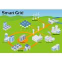 Smarte nordmenn = smart strømmarked?