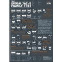 Digital Yacht - Liste des prix Juillet 2015