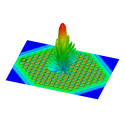 Qamcom investerar i HFSS för utveckling av antenner och vågledare