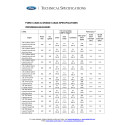 Ford C-MAX og Grand C-MAX tekniske specifikationer
