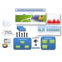 Almi Invest investerar i smart energilösning som gör industrin mer lönsam