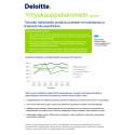 Deloitten yrityskauppabarometri Q2 2015 tulokset