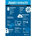 Practice Makes Perfect - Atos Puts On Another Game-Changing Performance at the Nanjing 2014 Youth Olympic Games