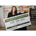The Body Shop skänker 330 000 kronor till Min Stora Dag tillsammans med sina kunder