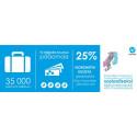 Shareville on Pohjoismaiden suurin sosiaalinen sijoitusverkosto