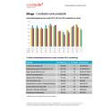 Bilaga - Creditsafe konkursstatistik november 2014