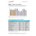 Bilaga - Creditsafe konkursstatistik april 2015