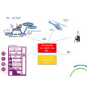 ACTIVE will make an impact on the market for Internet of Things