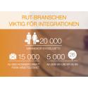RUT-branchen viktig för integrationen