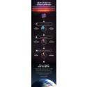 Infographic flight insight 2015