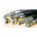 Hydraulic Hose Industry Market Research Report | Global analysis | 2015