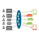 Snabbare nätverkstrafik för affärskritiska applikationer med AppRF