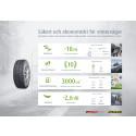 Nokian Tyres_vinterdäck_testvinster