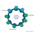 Marknadschefens utmaningar  - Lunchmöte den 25 maj