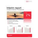 Norwegian Q3 report 2015