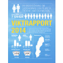 Påsken årets stora frossarhelg – då går svensken upp i vikt