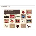 Vores 260 årige historie i brands