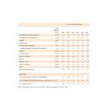 Nyckeltal konjunkturprognos hösten 2012