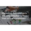Därför är det fortfarande många företag som inte använder Marketing Automation.
