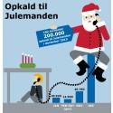 Julemanden får seks opkald i minuttet