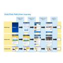 Käyttökokemusten vertailua: verkko, sovellus ja mobiili