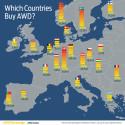 Hvor mange europæere køber AWD-biler?