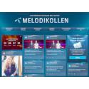 Måns Zelmerlöw dominerar i digitala kanaler - – men får se upp för debutanten Dinah Nah som ligger tätt efter