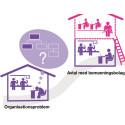 Bemanningsföretag löser verksamhetsutmaningar
