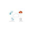 Securing your identities for cloud applications like Microsoft Office 365