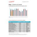 Bilaga - Creditsafe konkursstatistik februari 2015