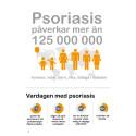 Psoriasis en systemsjukdom - Informationsgrafik