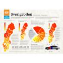Nya rapporten Sverigebilen från KVD Bilpriser visar: Senaste halvåret har begagnade bilar till ett värde av 22 miljarder bytt ägare i Sverige.
